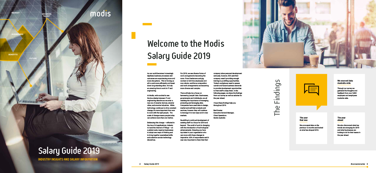 Modis Australia   Visual of Modis 2019 Salary Guide